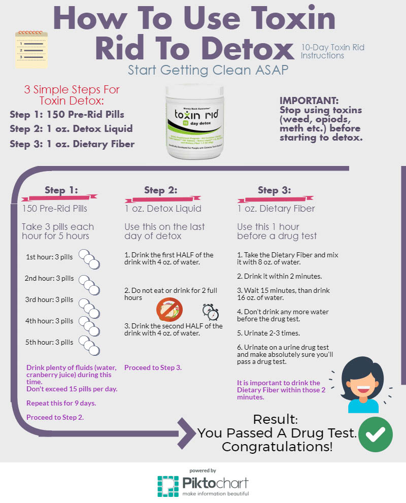 how to take toxin rid pills every day chart